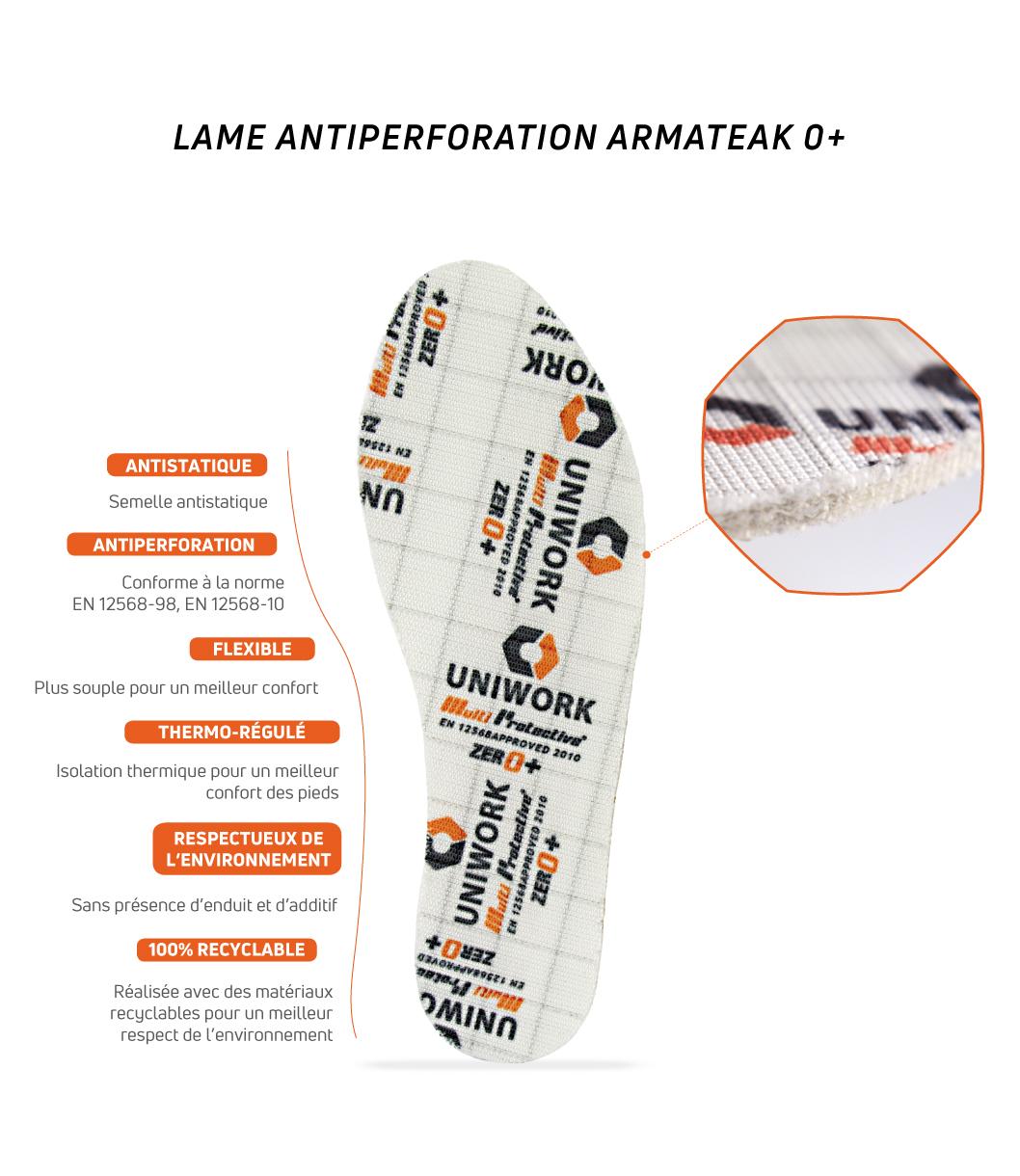 lame antiperforation pour chaussures de sécurité